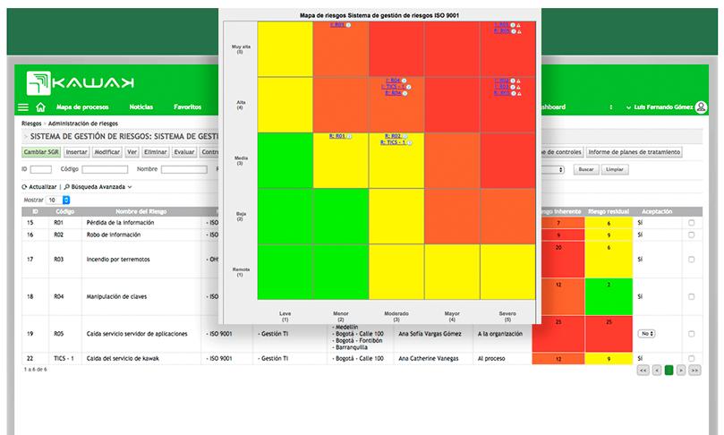 Software para sistemas de gestión ISO - KAWAK