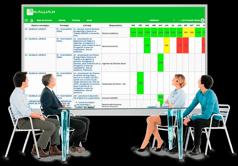 Software para sistemas de gestión KAWAK
