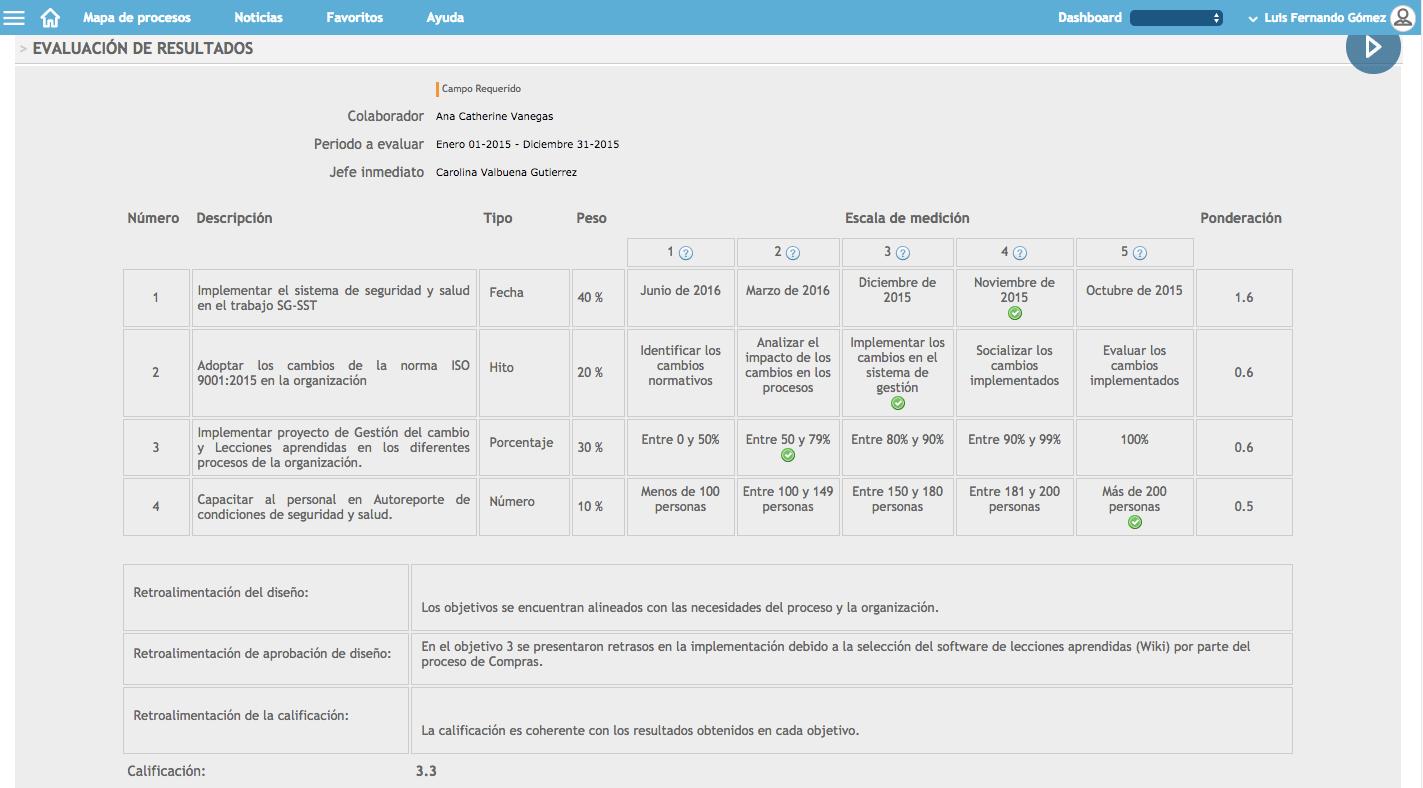 evaluaciones de resultados software talento humano KAWAK