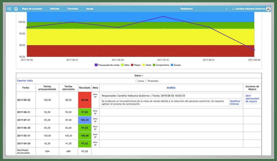 ficha técnica software indicadores KAWAK