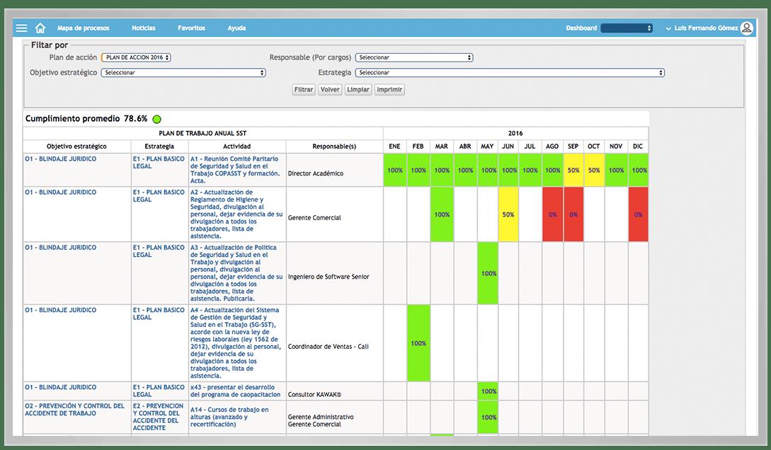 Sistema de gestión de calidad KAWAK
