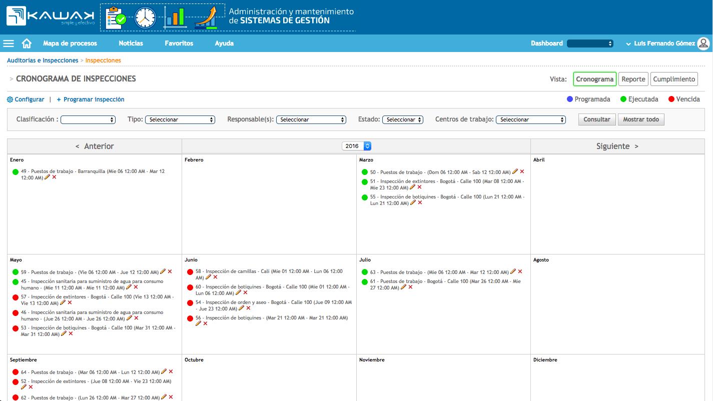 cronograma inspecciones KAWAK